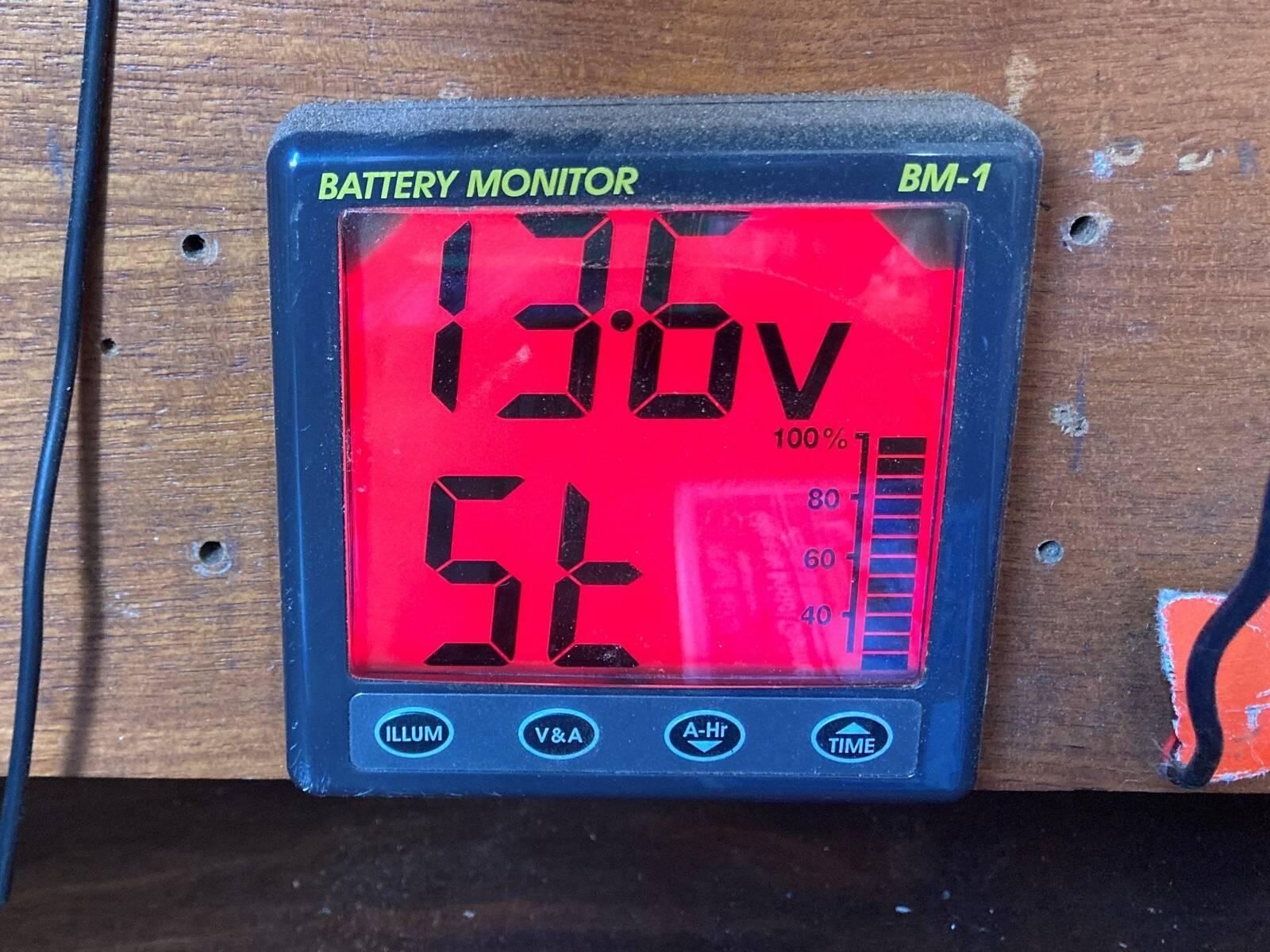 Twister 28 battery monitor